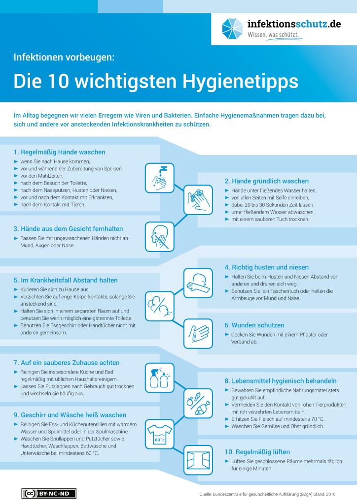 Die 10 wichtigsten Hygienetipps