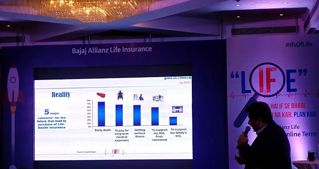 BAJAJ ALLIANZ LIFE INSURANCE ETOUCH ONLINE TERM PLAN