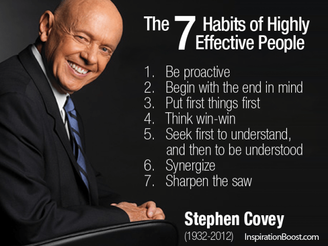 7 Habits of Effective Blogger