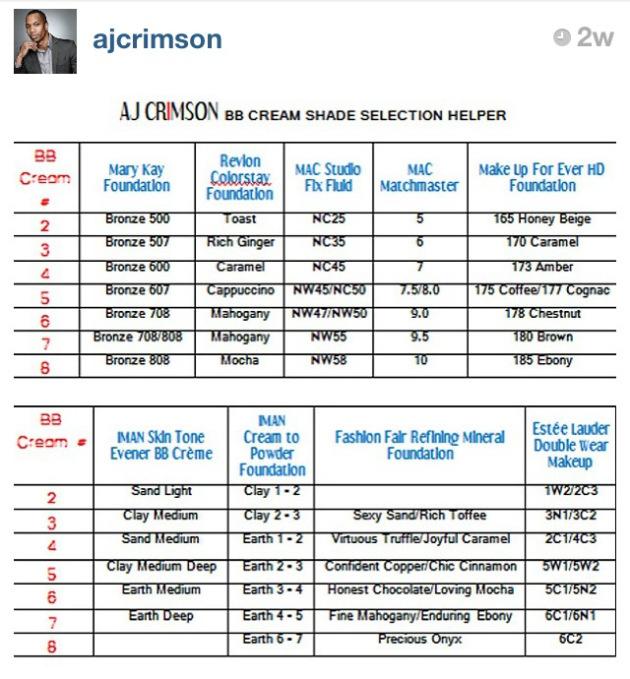 AJ Crimson BB Cream Comparison Chart