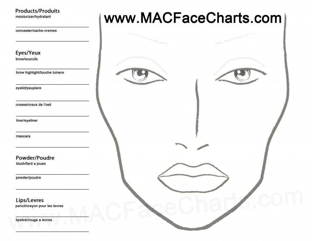 Reasons To Use A Personalized Face Chart