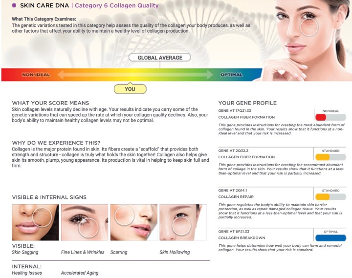 Home dna skin care test results