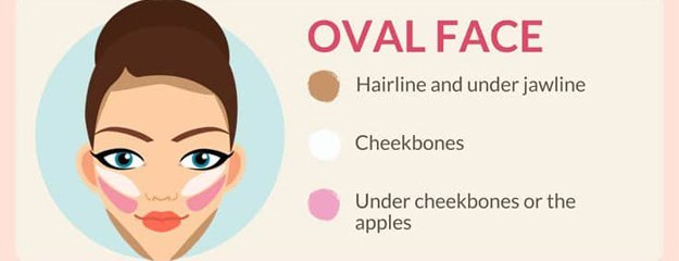 Oval Face | How To Contour Your Face Depending On Your Face Shape