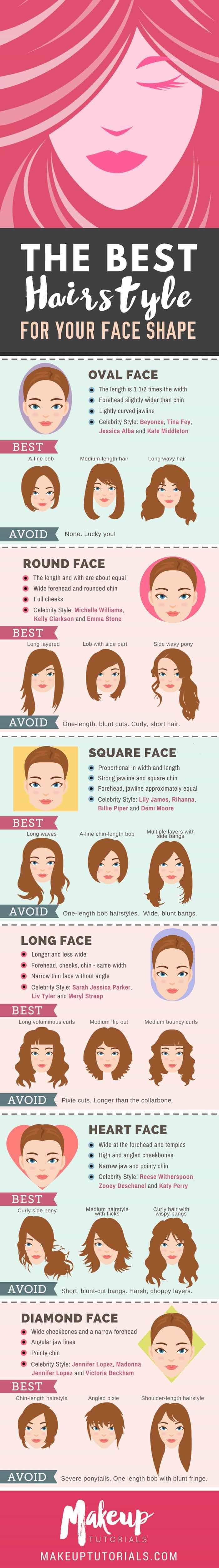 The Ultimate Hairstyle Guide For Your Face Shape Makeup
