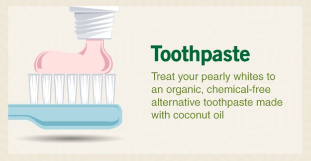 Toothpaste | Coconut Oil Uses That Will Transform Your Regimen