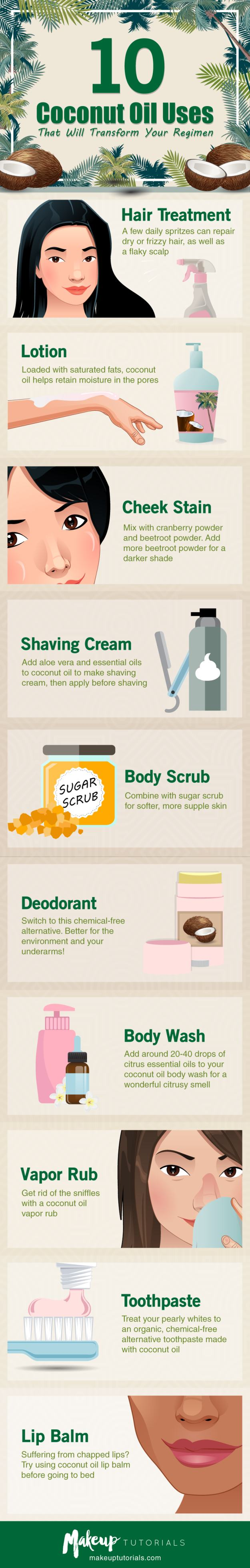 Infographic | Coconut Oil Uses That Will Transform Your Regimen