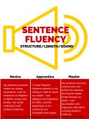 Sentence Fluency Grades 6-8
