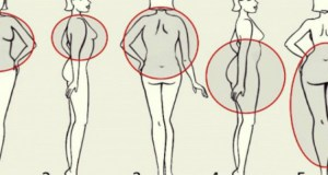 Thigh, Abdomen or Buttocks: 5 Laws for Weight Loss for Each Body Part