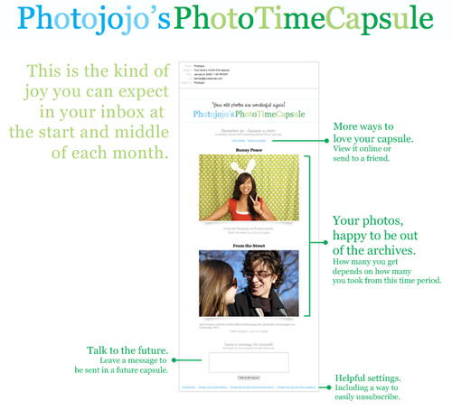 Photojojo's Photo Time Capsule