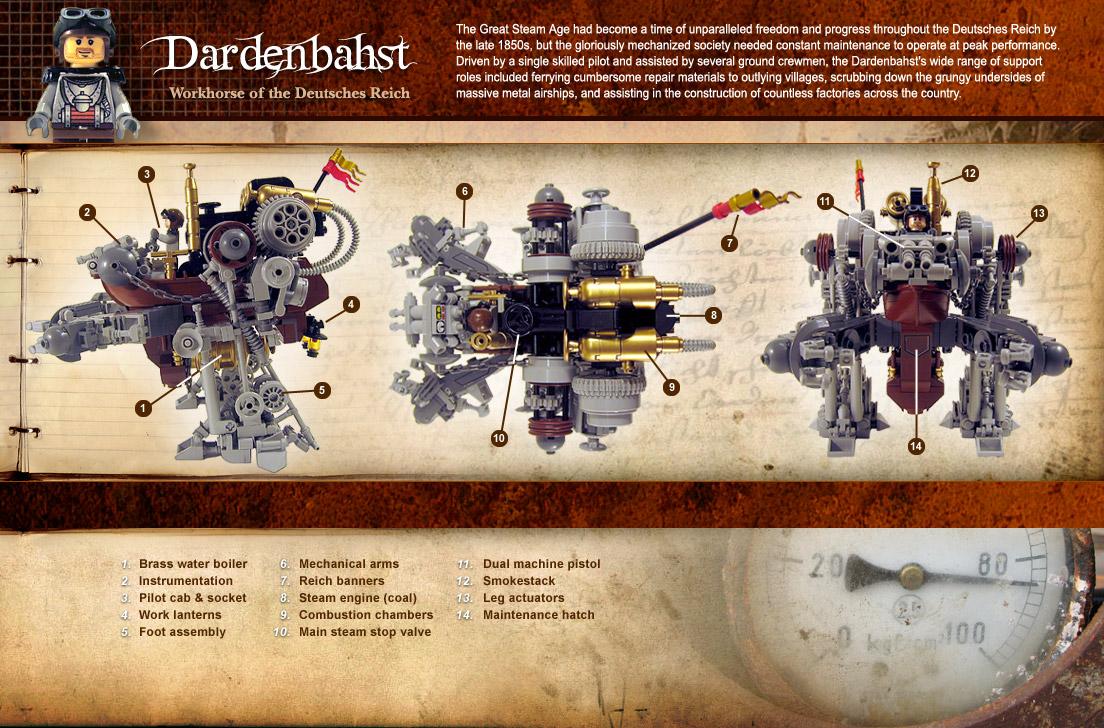 """Steampunk """"Dardenbahst"""""""