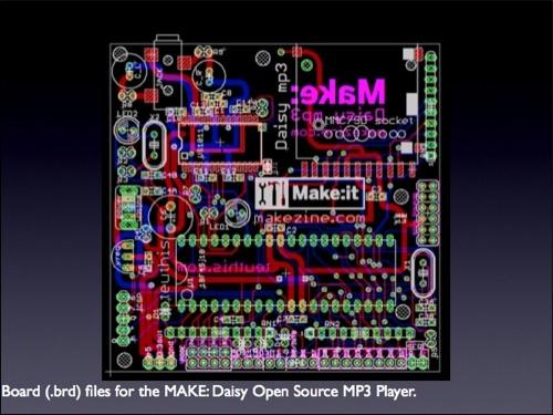 Open source hardware @ Etech (PDF)