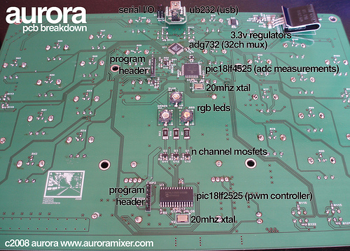 Aurora open-source music controller