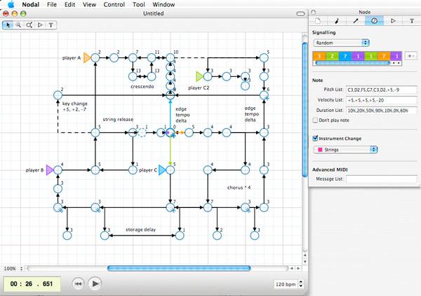 Nodal – generative music software