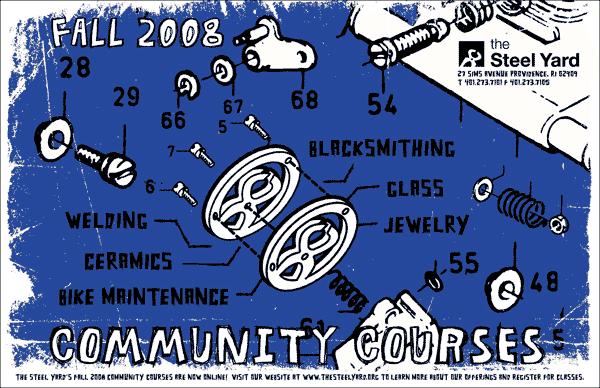 Steel Yard Community Courses