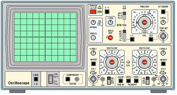 Oscilloscope training video