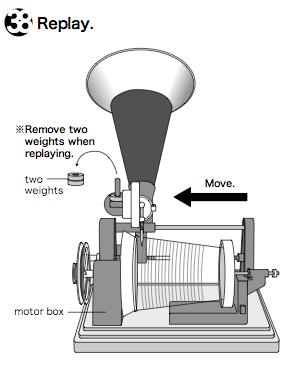 Building the Gakken Cup Phonograph Kit
