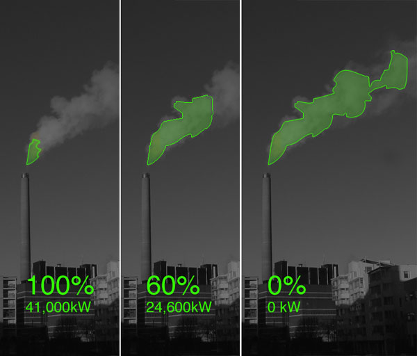 Laser-tracing emissions
