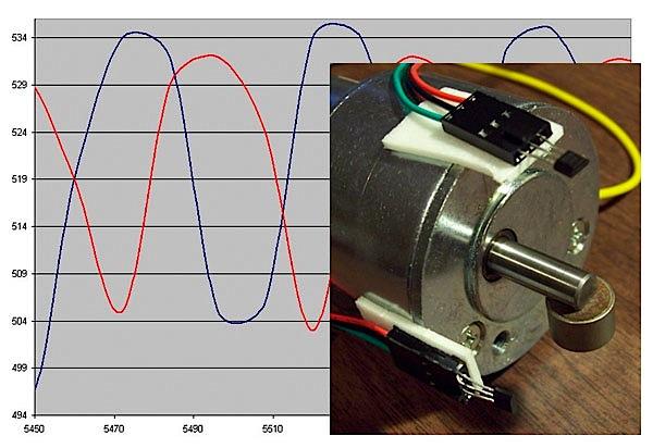 How To: DIY quadrature encoder