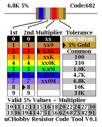 Online resistor code tool