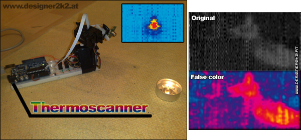 Thermal imaging on the cheap make for Thermo scanner watch