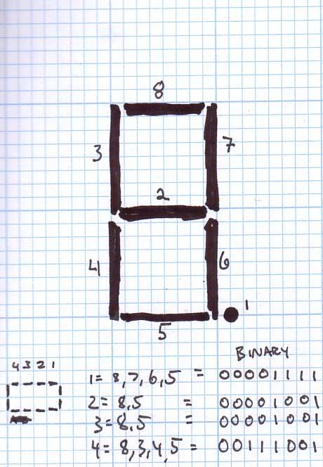 Understanding seven segment displays