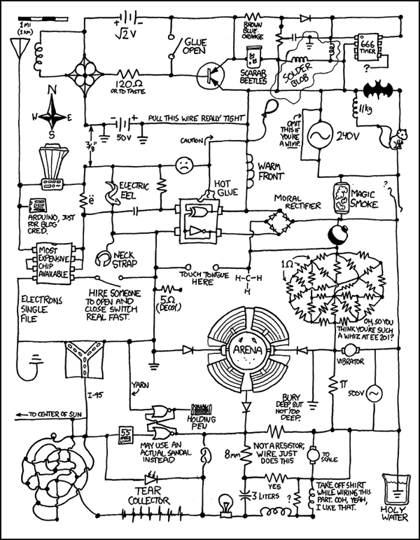 Highly specialized schematic …