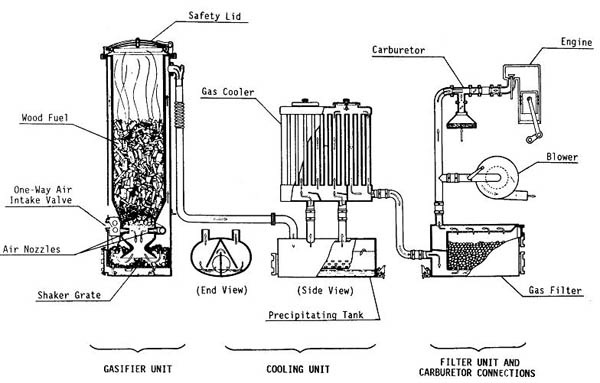 gasoline powered engine diagram data wiring diagramgasoline powered engine diagram wiring library 5 liter ford engine diagram article featured image