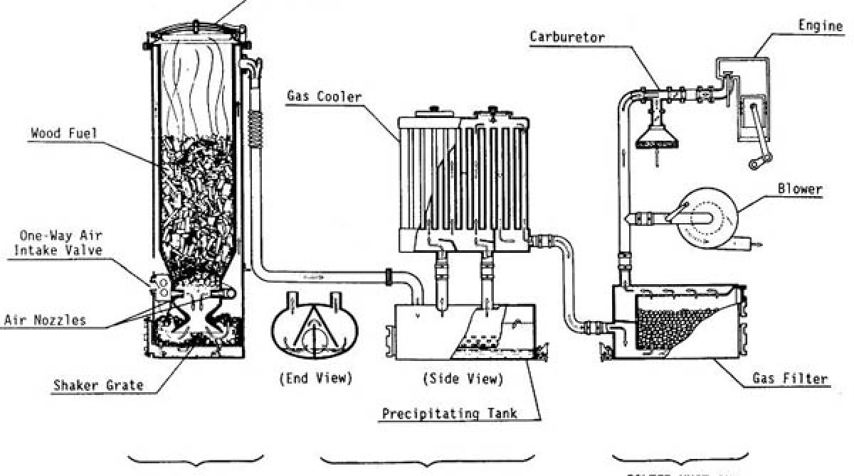 marine steam engine diagram html