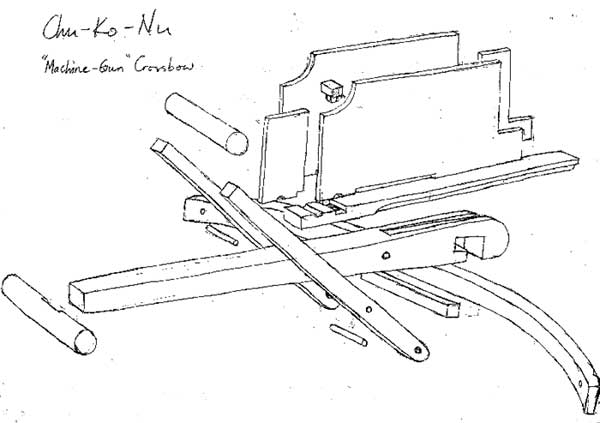 diy repeating crossbow make Crossbow Mechanism Diagram article featured image
