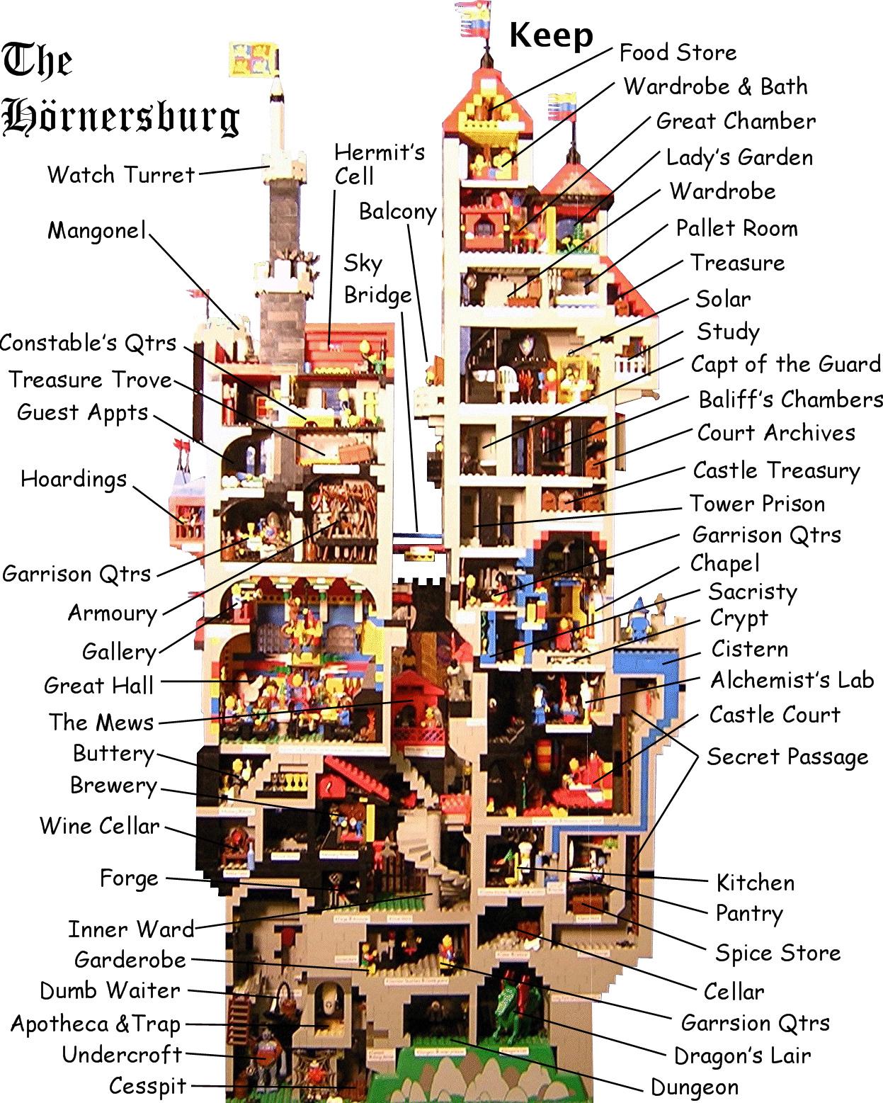 Hoernersburg Lego castle