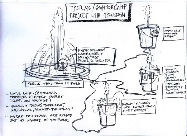 Hydropower from a public fountain