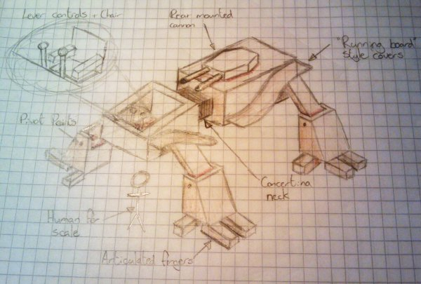 Giant robot design competition