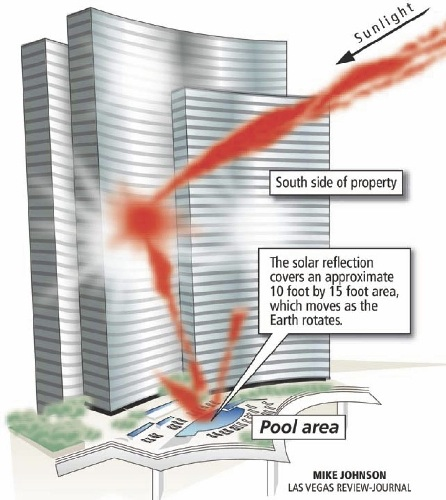Can a Building Be a Sun-Death Ray? YES!