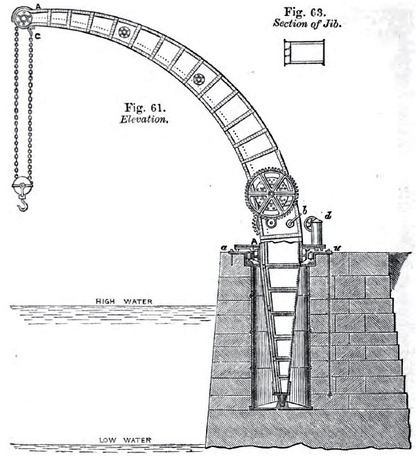 Human-powered cranes and lifting devices
