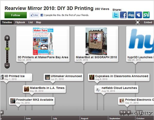 DIY 3D printing timeline