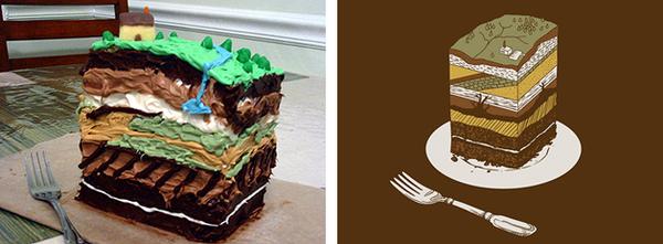 Cake models geological strata