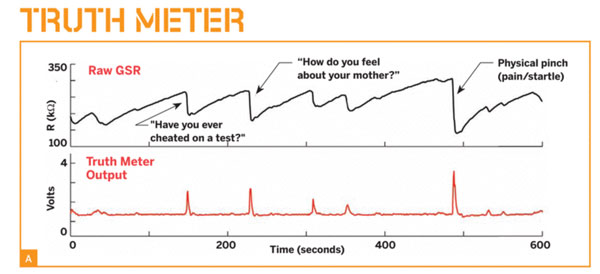 Truth Meter (PDF)