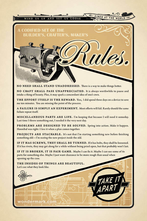 Rules from The Tinker's Handbook