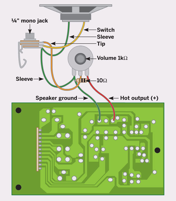 """Basic Bending Diagram from """"Add Volume, Jack"""" (Weekend Projects)"""