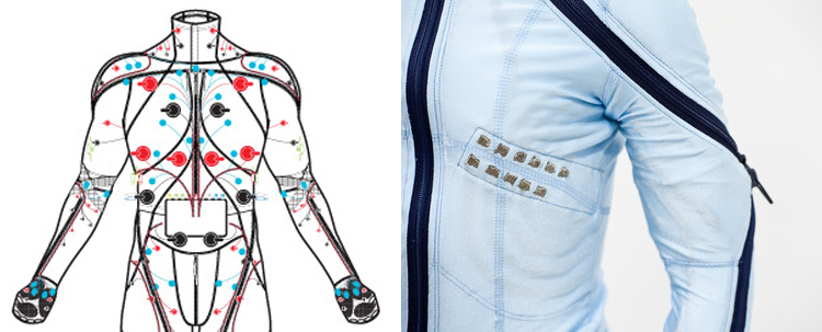 Elektrodress Therapeutic Electrode Suit for Nerve Disorders