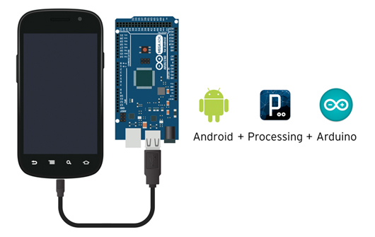 Processing for Android and Arduino Tutorial and Samples from Tellart