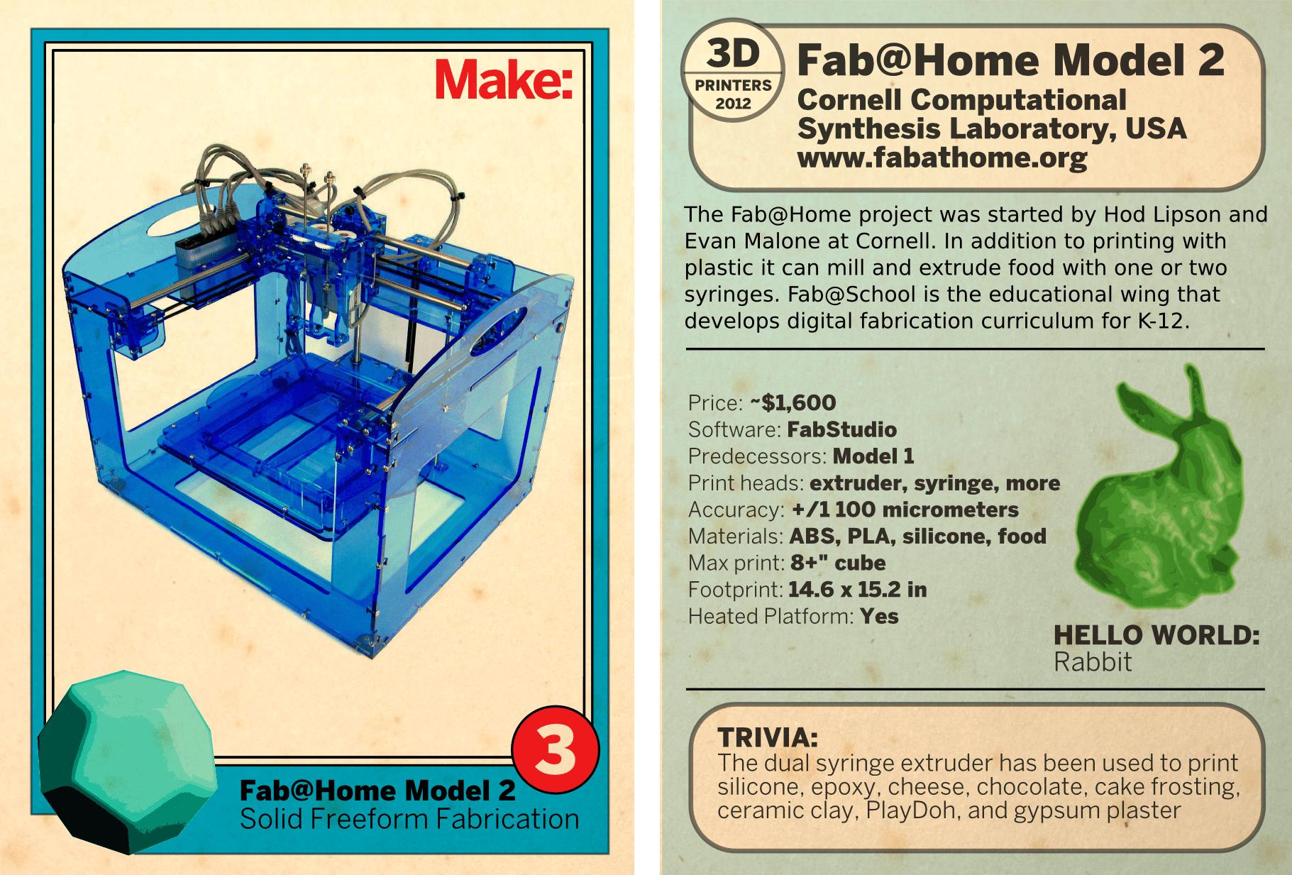 Fab@Home Model 2