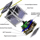 Homemade Satellites are Just Around the Corner