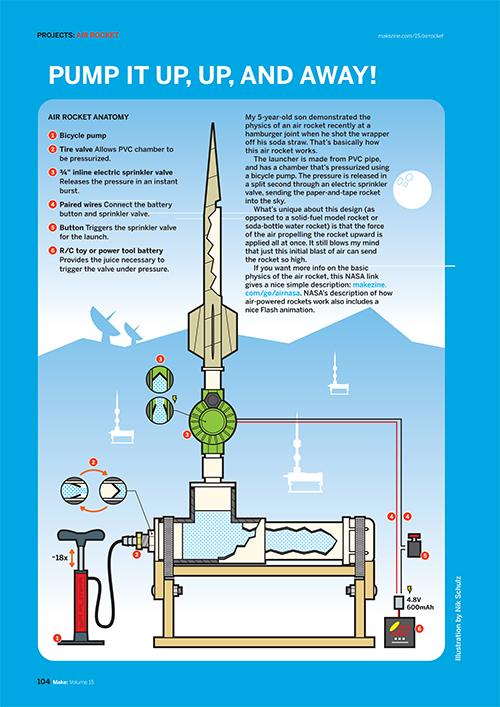 Gauging Performance Between Compressed Air Rocket Mods
