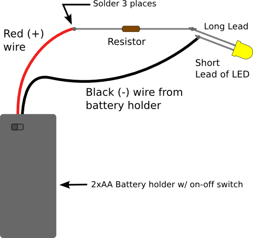 Picking Resistors for LEDs