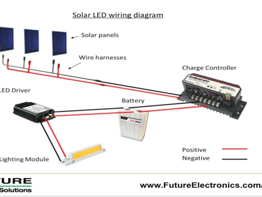 Solar Panel Charge Controller Wiring Diagram | Solar Led Outdoor Lighting Make