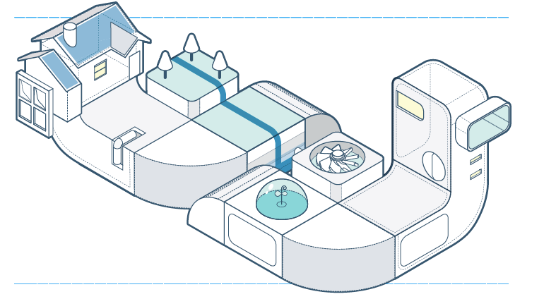 Hands On — Designer Futurescape