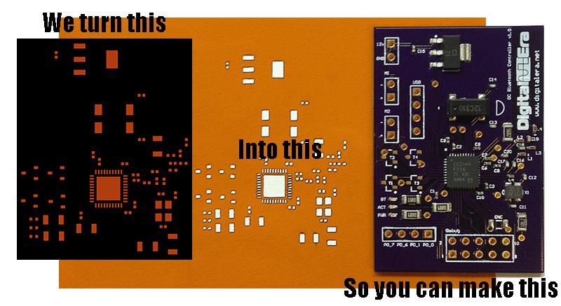 OSH Stencils, a Prototype PCB Stencil Maker   Make: