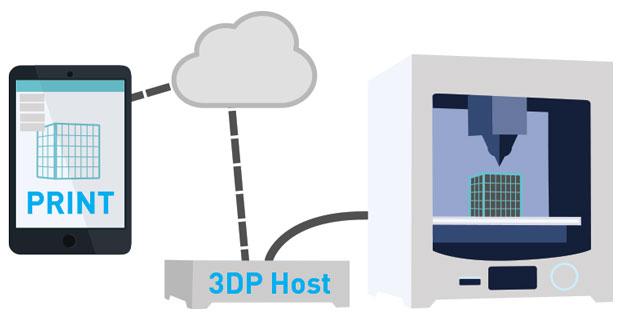 Untether Your  3D Printer