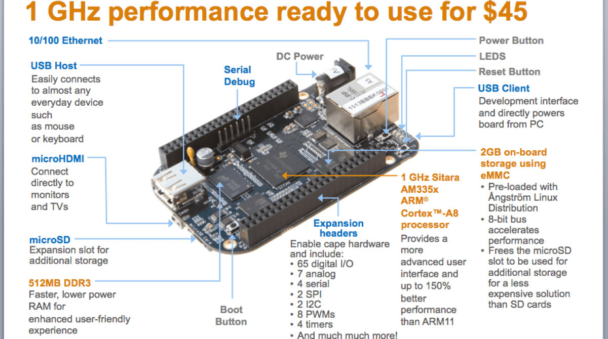 beaglebone black drivers windows 8.1